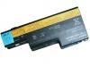 Lenovo ThinkPad W700 9-Cell Laptop Battery